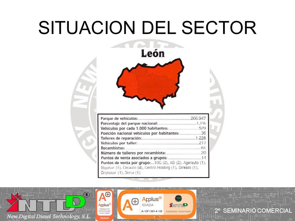 SITUACION DEL SECTOR I SEMINARIO COMERCIAL 2º SEMINARIO COMERCIAL