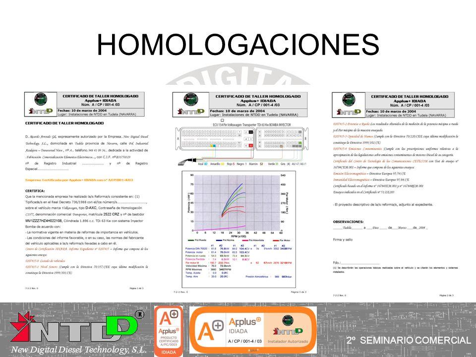 HOMOLOGACIONES I SEMINARIO COMERCIAL 2º SEMINARIO COMERCIAL