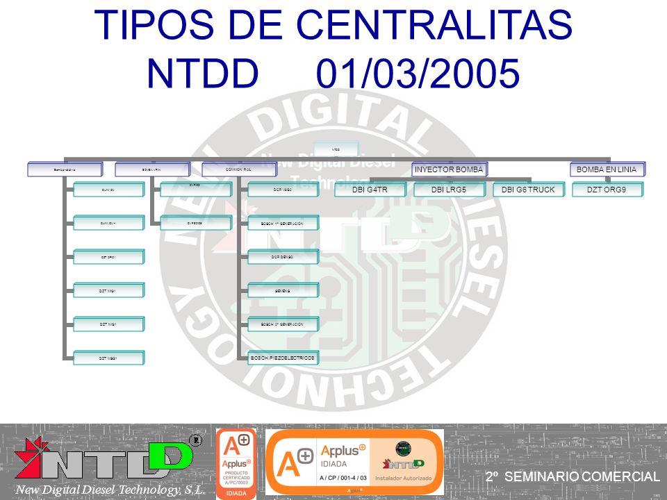 TIPOS DE CENTRALITAS NTDD 01/03/2005