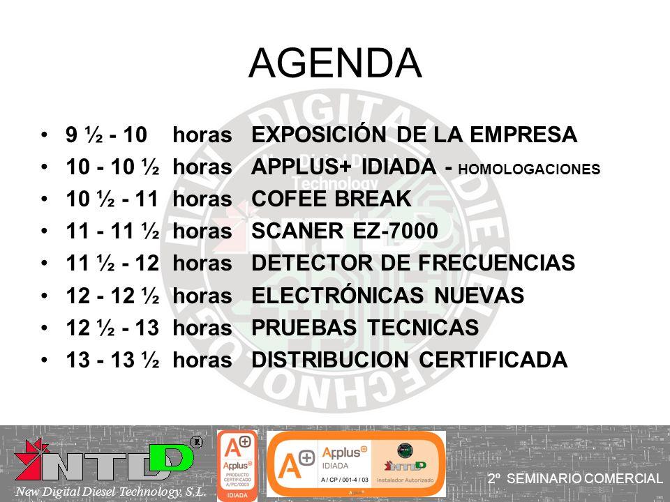 AGENDA 9 ½ - 10 horas EXPOSICIÓN DE LA EMPRESA