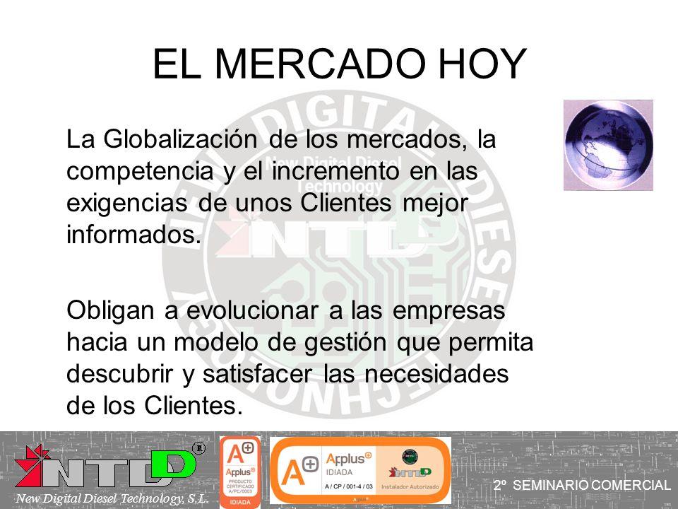 EL MERCADO HOY La Globalización de los mercados, la competencia y el incremento en las exigencias de unos Clientes mejor informados.