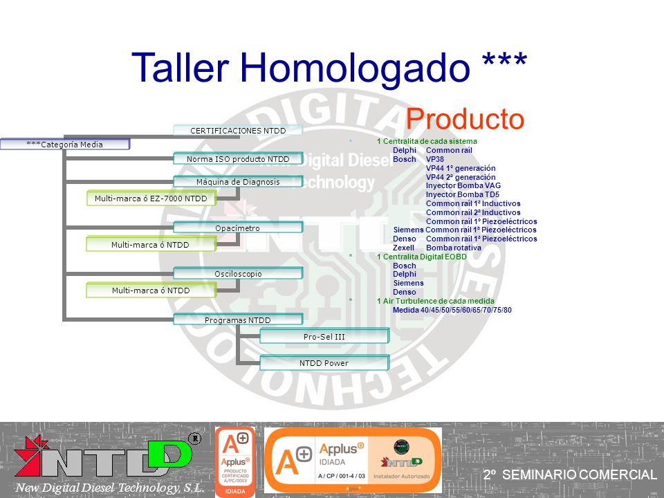 Taller Homologado *** Producto 2º SEMINARIO COMERCIAL