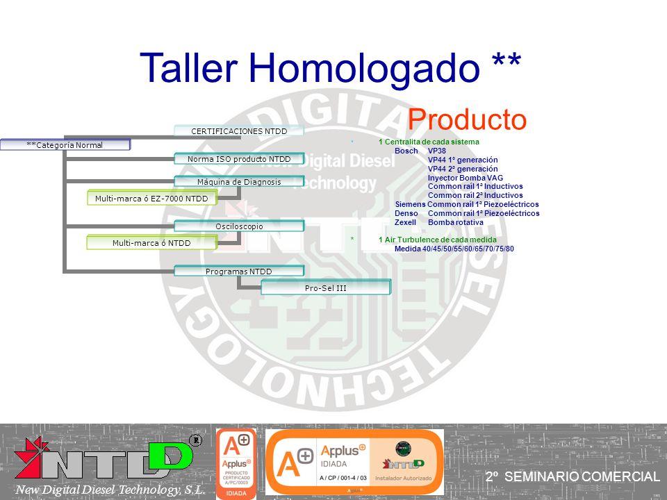 Taller Homologado ** Producto 2º SEMINARIO COMERCIAL