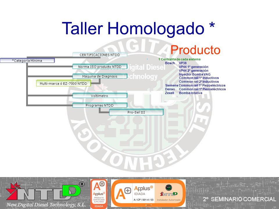 Taller Homologado * Producto 2º SEMINARIO COMERCIAL