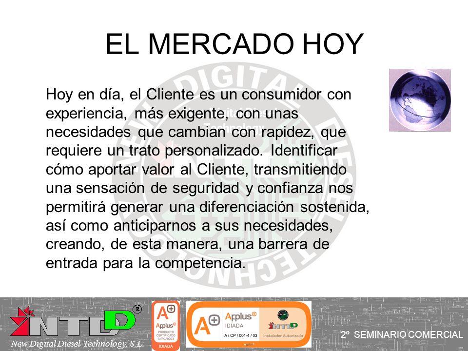 EL MERCADO HOY