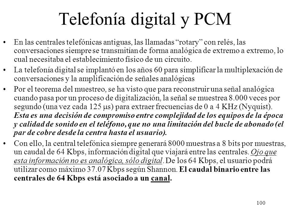Telefonía digital y PCM
