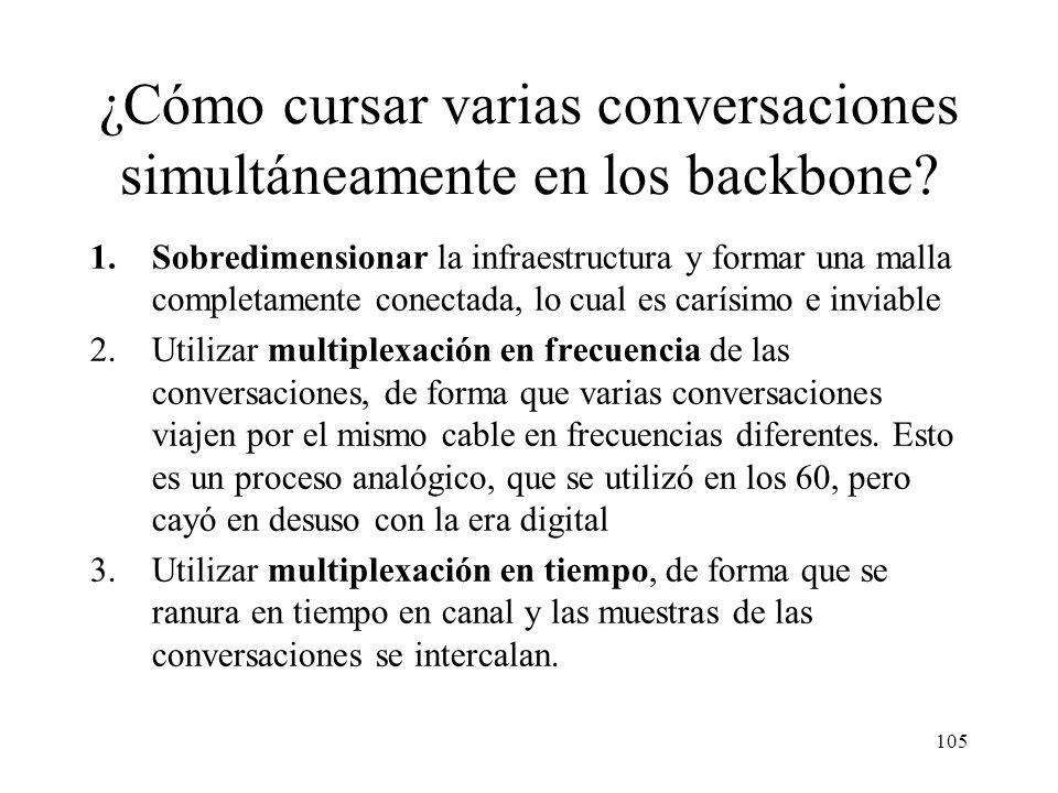 ¿Cómo cursar varias conversaciones simultáneamente en los backbone
