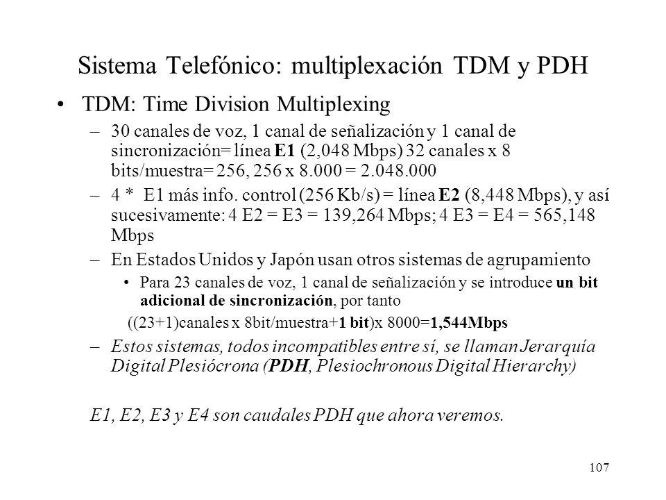 Sistema Telefónico: multiplexación TDM y PDH