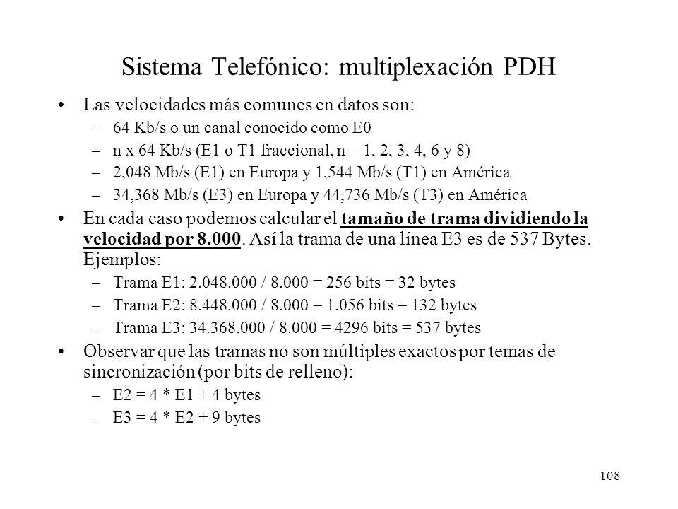 Sistema Telefónico: multiplexación PDH