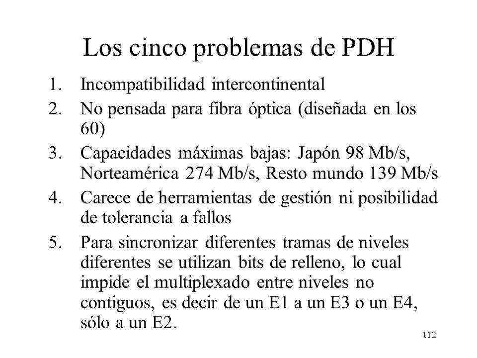 Los cinco problemas de PDH