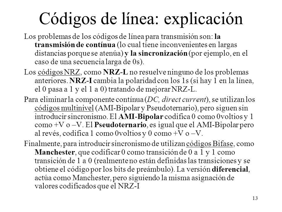 Códigos de línea: explicación