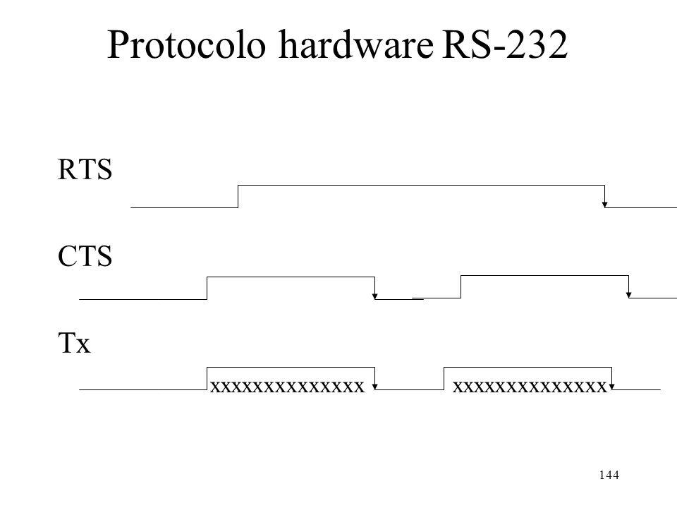 Protocolo hardware RS-232