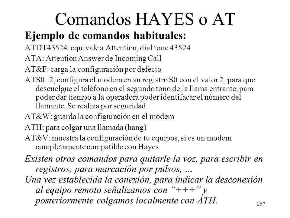 Comandos HAYES o AT Ejemplo de comandos habituales: