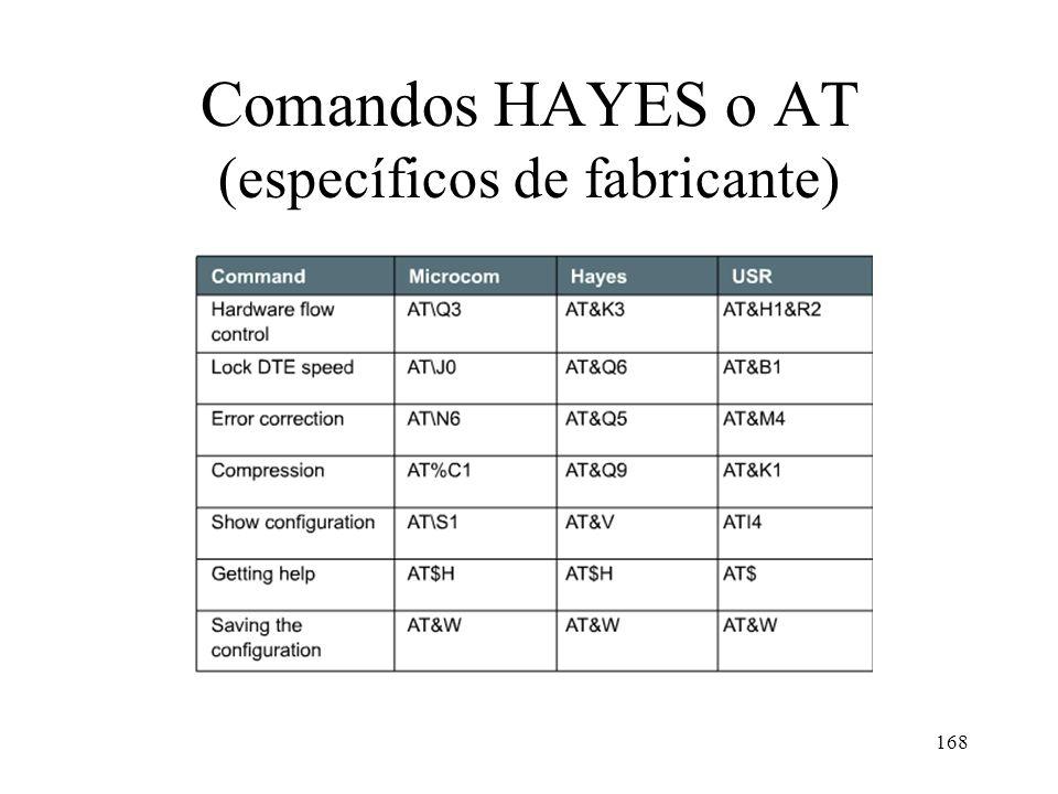 Comandos HAYES o AT (específicos de fabricante)
