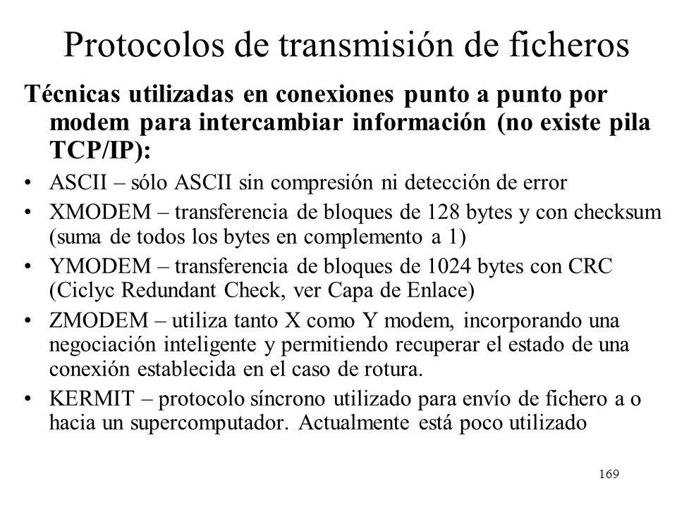 Protocolos de transmisión de ficheros