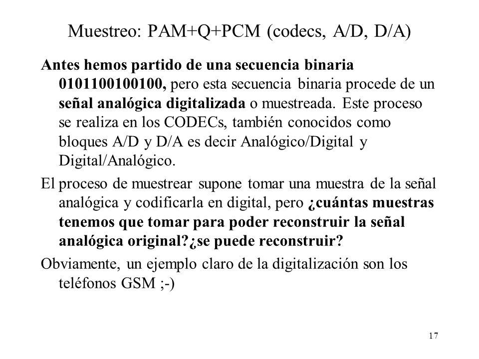 Muestreo: PAM+Q+PCM (codecs, A/D, D/A)