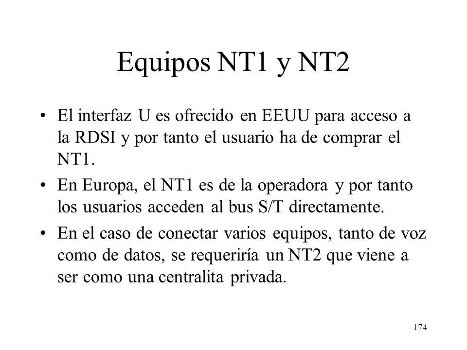 Equipos NT1 y NT2 El interfaz U es ofrecido en EEUU para acceso a la RDSI y por tanto el usuario ha de comprar el NT1.
