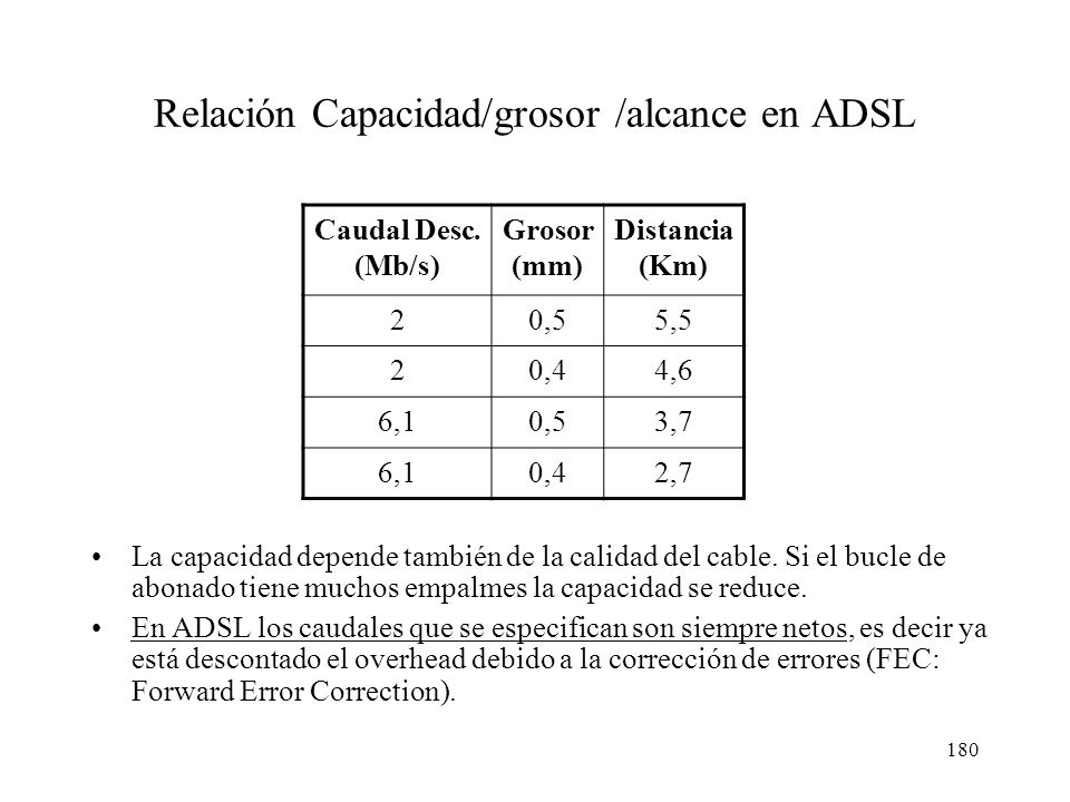 Relación Capacidad/grosor /alcance en ADSL