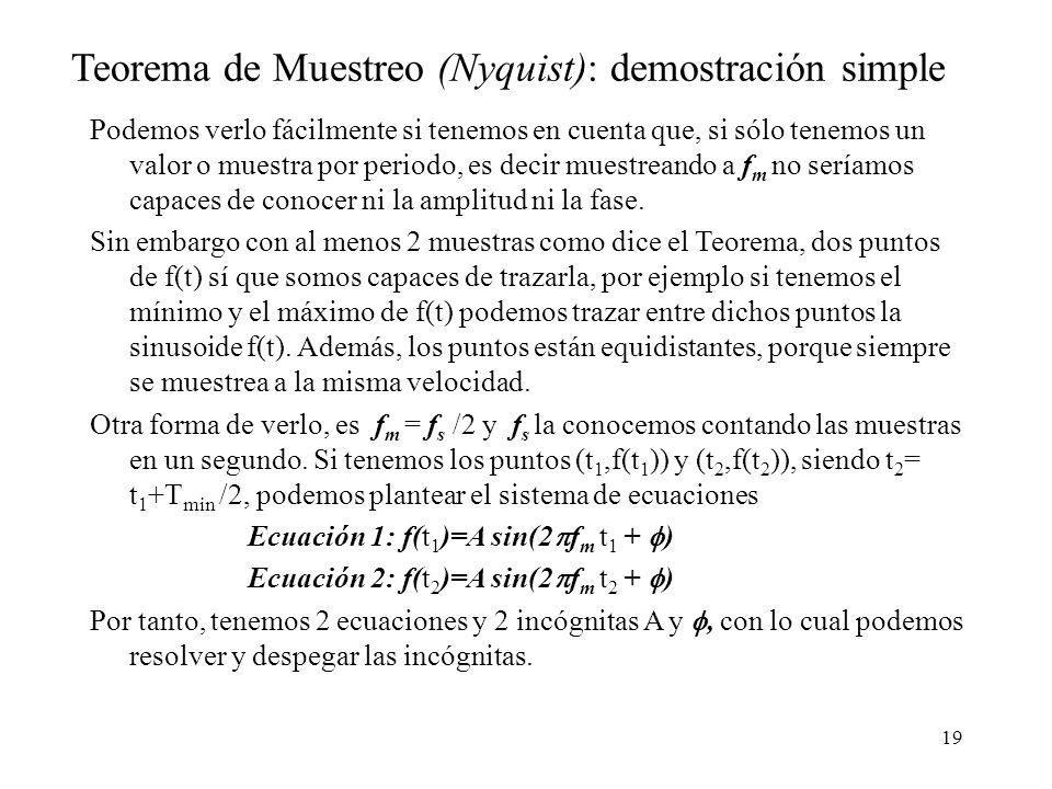 Teorema de Muestreo (Nyquist): demostración simple