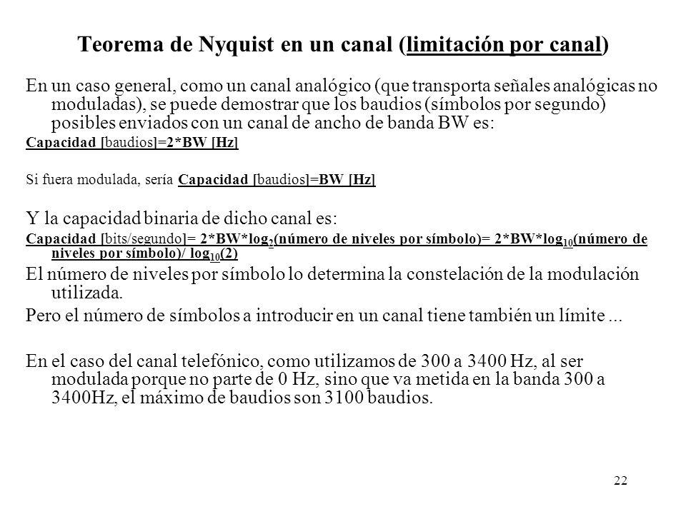 Teorema de Nyquist en un canal (limitación por canal)
