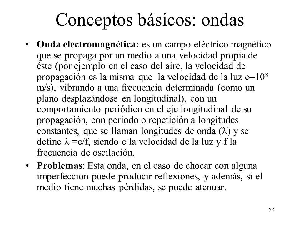 Conceptos básicos: ondas