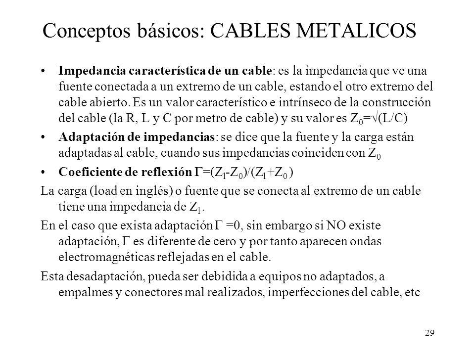 Conceptos básicos: CABLES METALICOS