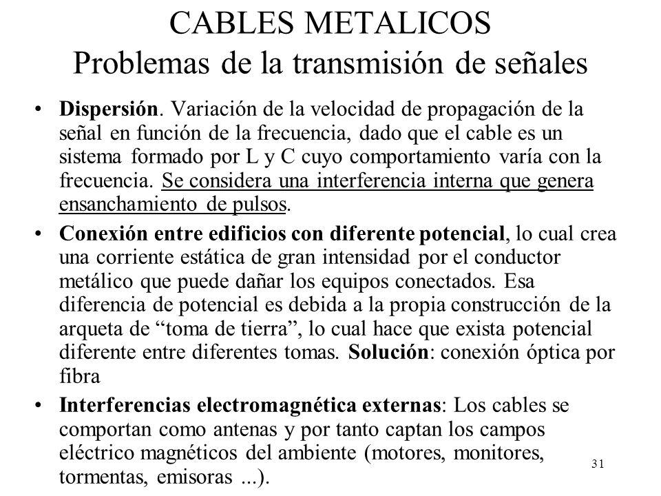 CABLES METALICOS Problemas de la transmisión de señales