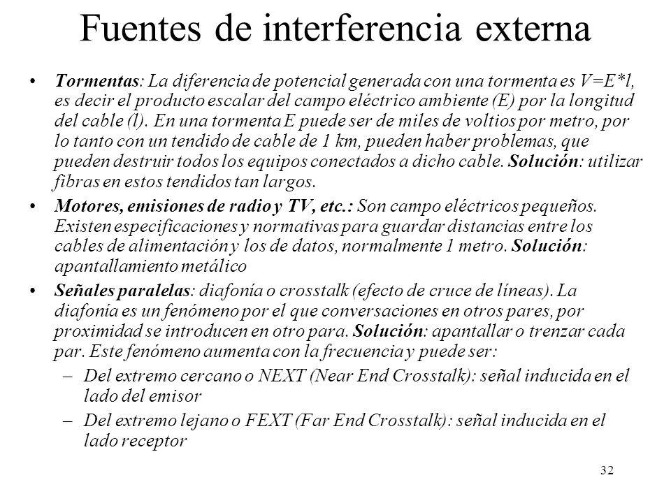 Fuentes de interferencia externa