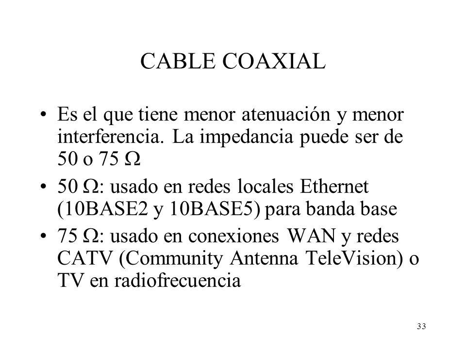 CABLE COAXIALEs el que tiene menor atenuación y menor interferencia. La impedancia puede ser de 50 o 75 