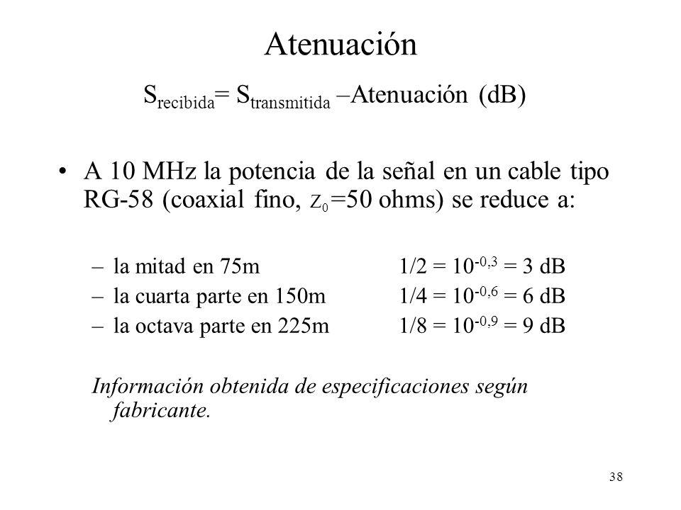 Atenuación Srecibida= Stransmitida –Atenuación (dB)