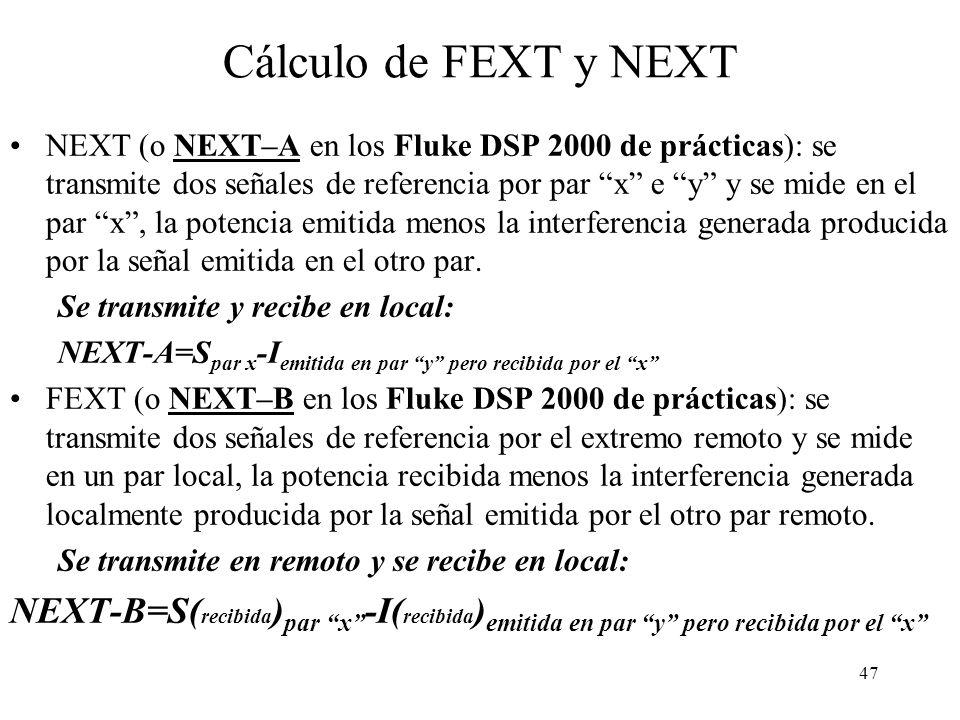 Cálculo de FEXT y NEXT