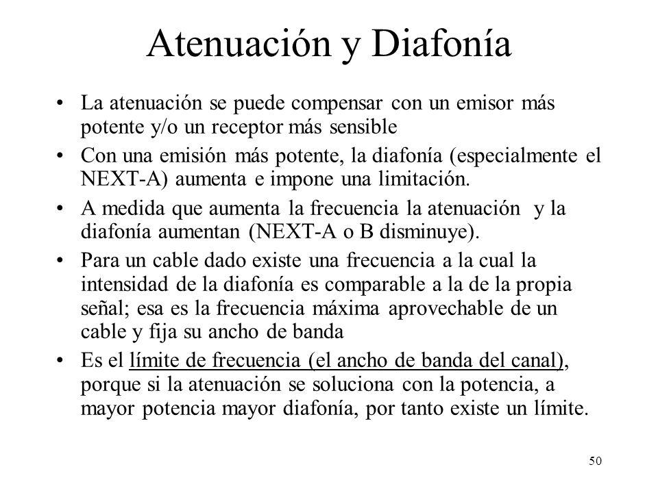 Atenuación y DiafoníaLa atenuación se puede compensar con un emisor más potente y/o un receptor más sensible.