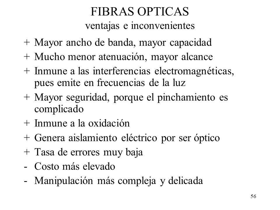 FIBRAS OPTICAS ventajas e inconvenientes
