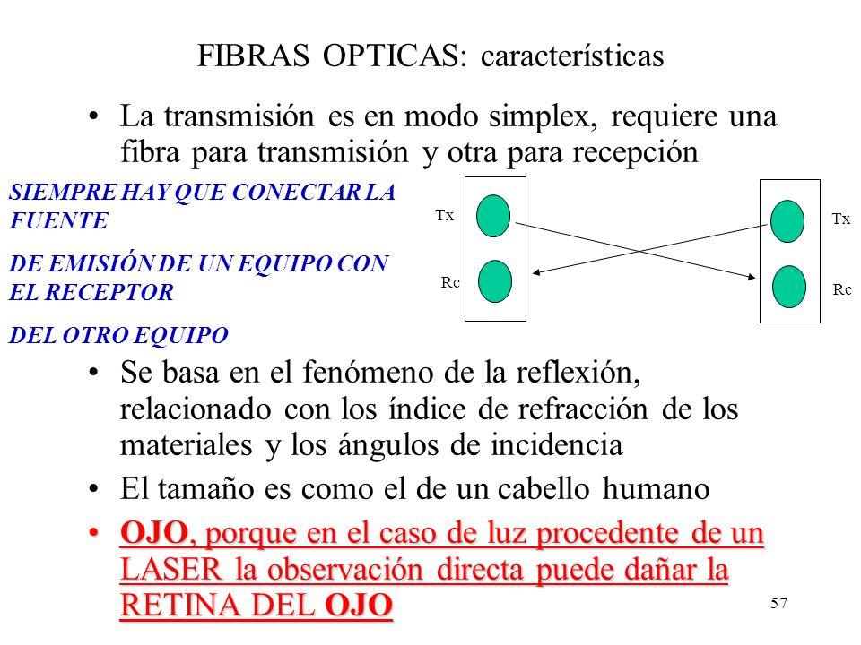 FIBRAS OPTICAS: características