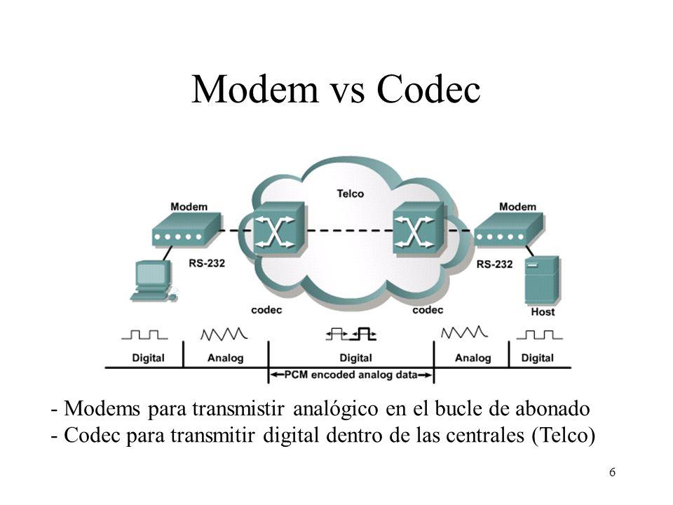 Modem vs Codec- Modems para transmistir analógico en el bucle de abonado.