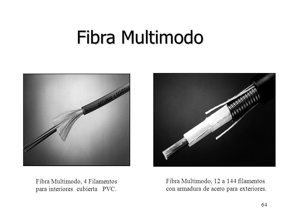 Fibra Multimodo Fibra Multimodo, 4 Filamentos