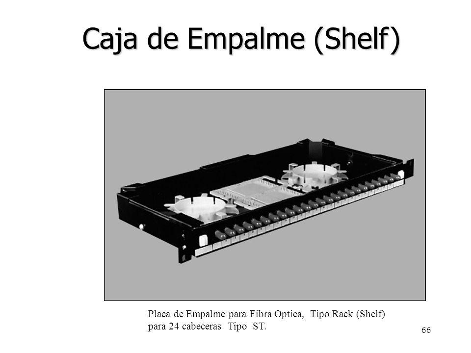 Caja de Empalme (Shelf)