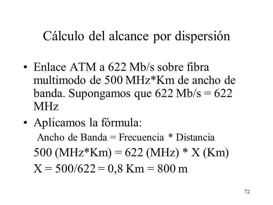 Cálculo del alcance por dispersión
