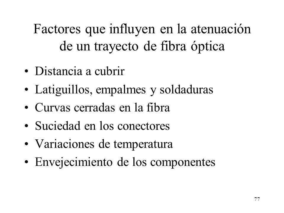 Factores que influyen en la atenuación de un trayecto de fibra óptica
