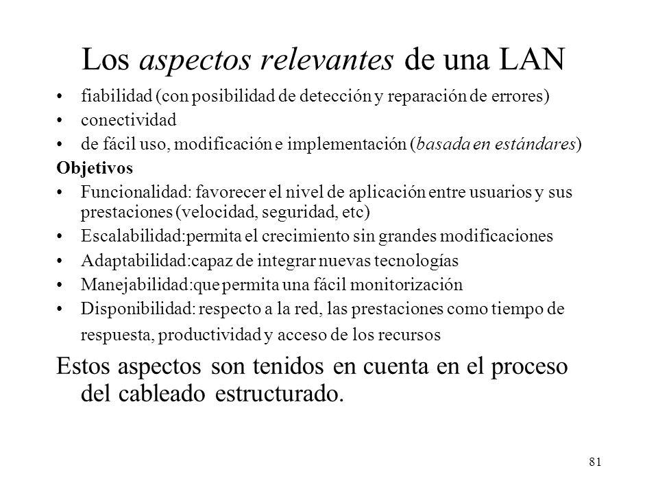 Los aspectos relevantes de una LAN