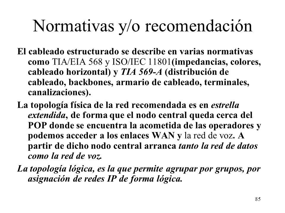Normativas y/o recomendación