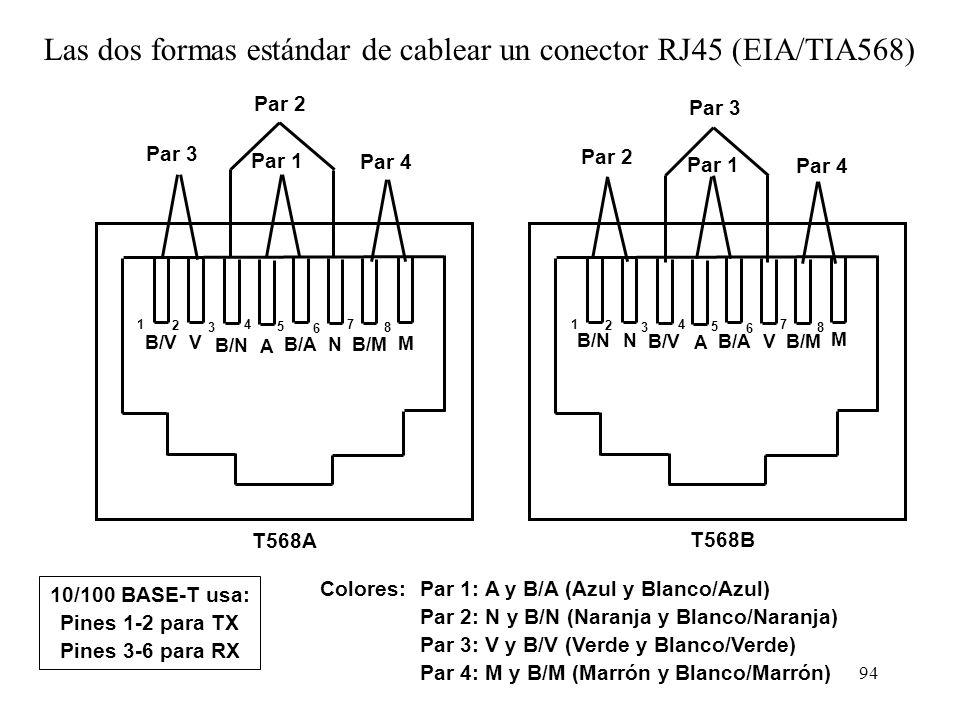 Las dos formas estándar de cablear un conector RJ45 (EIA/TIA568)