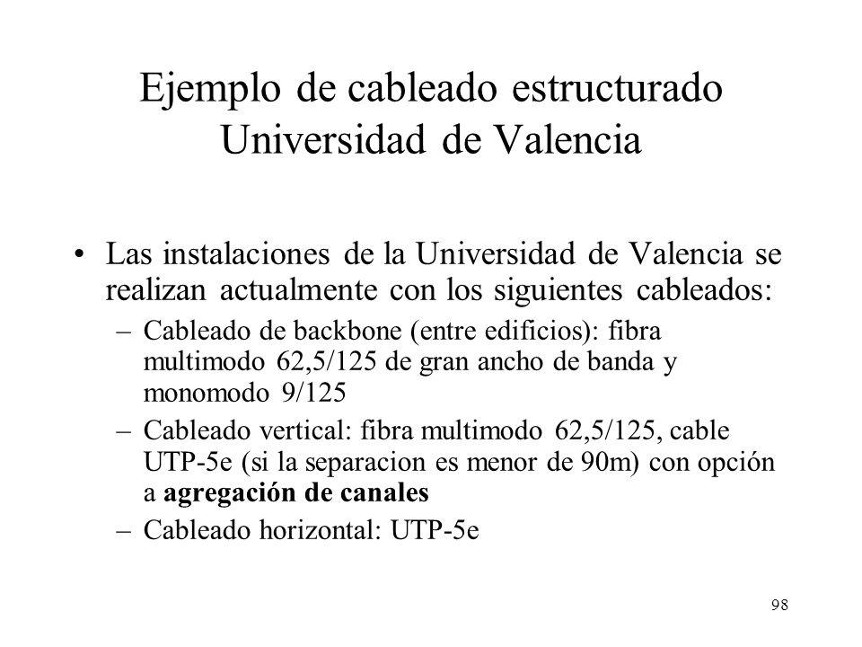 Ejemplo de cableado estructurado Universidad de Valencia