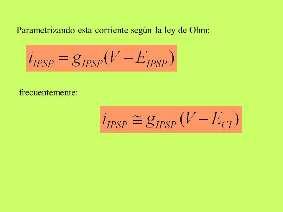 Parametrizando esta corriente según la ley de Ohm: