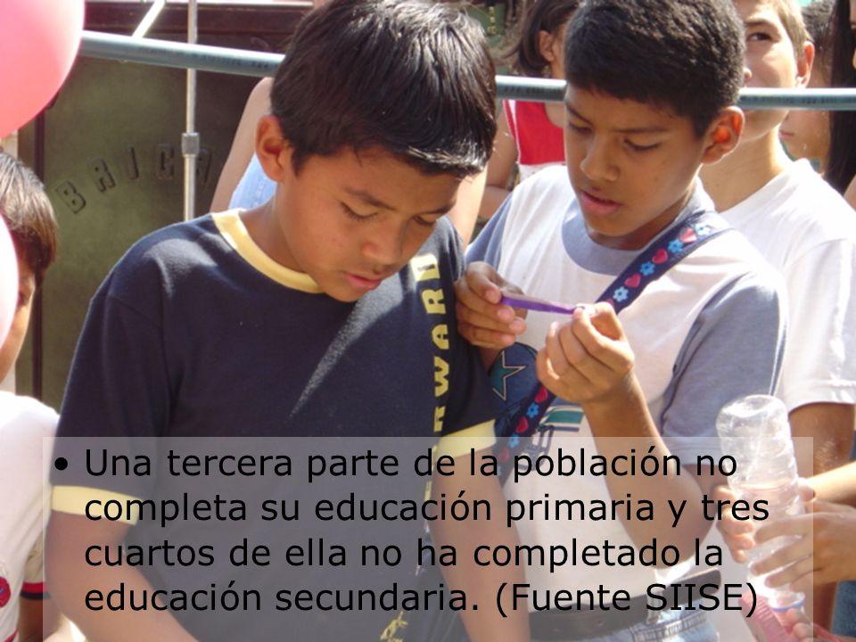 Una tercera parte de la población no completa su educación primaria y tres cuartos de ella no ha completado la educación secundaria.