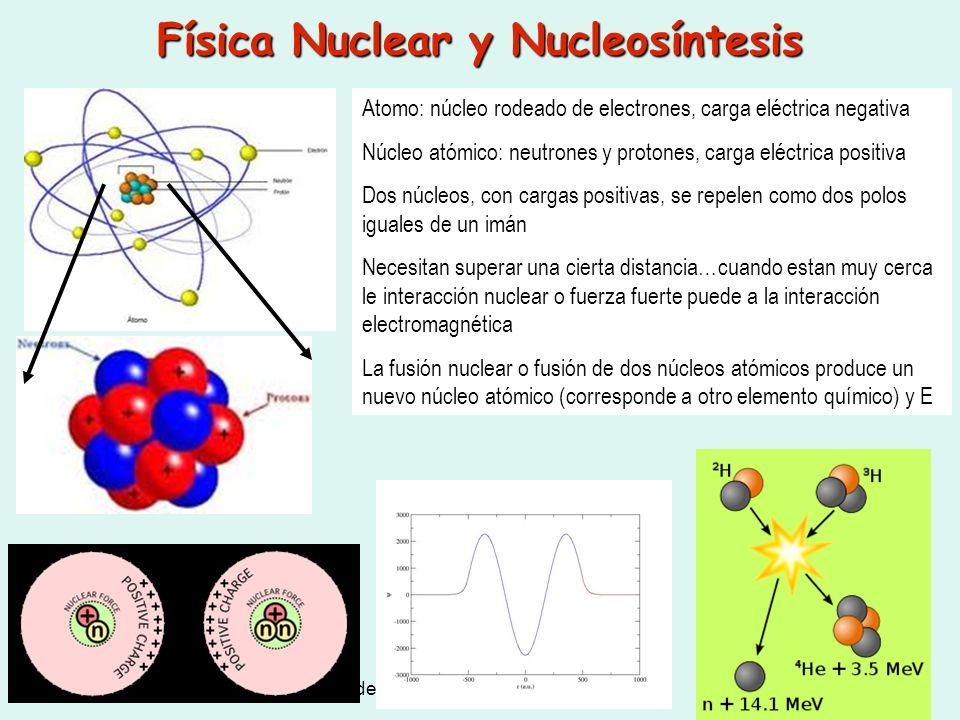 Física Nuclear y Nucleosíntesis