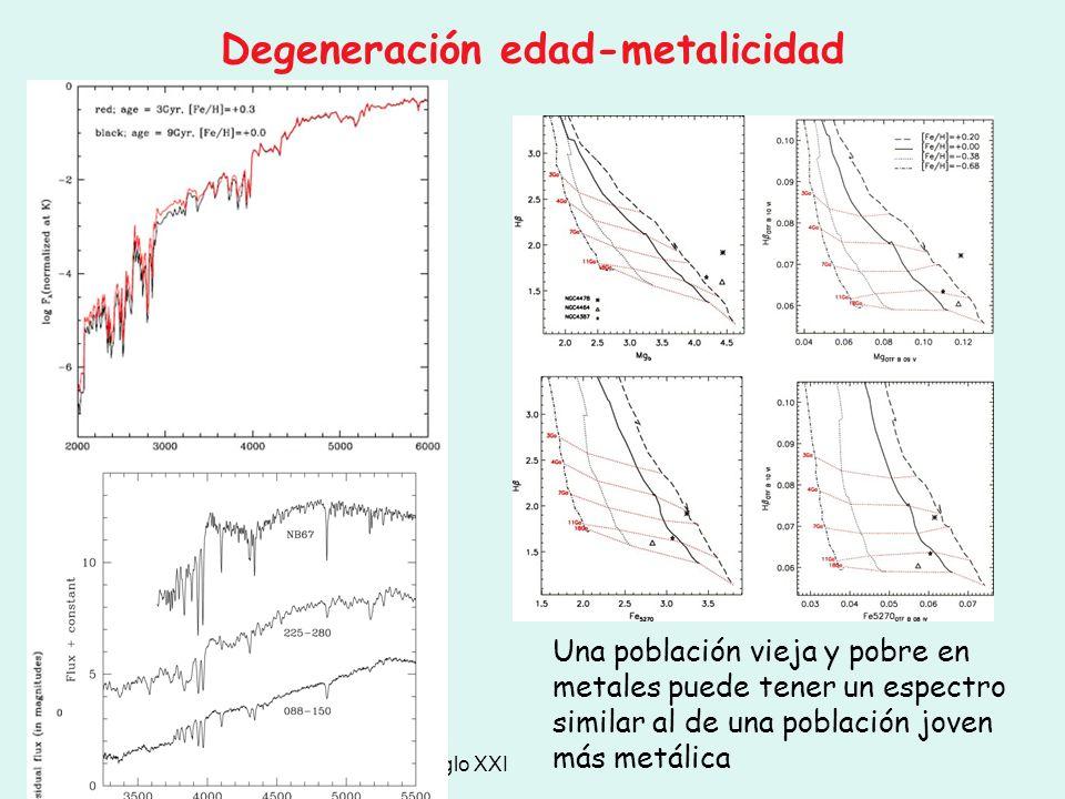 Degeneración edad-metalicidad