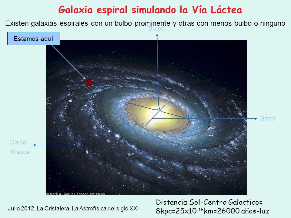 Galaxia espiral simulando la Vía Láctea
