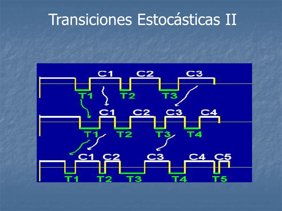 Transiciones Estocásticas II
