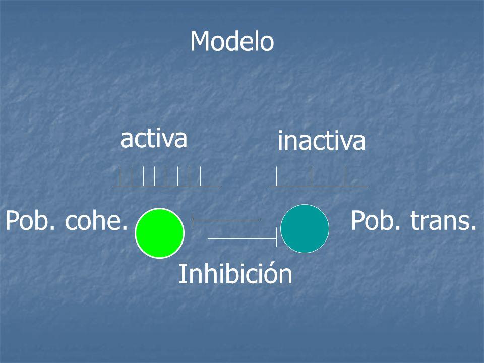 Modelo activa inactiva Pob. cohe. Pob. trans. Inhibición